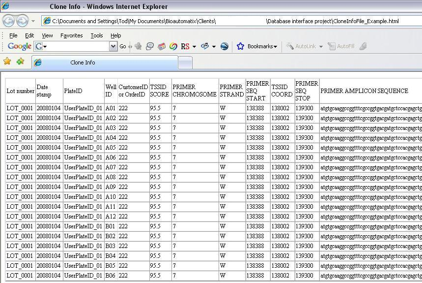 An example of real-time data collecting in the central database.